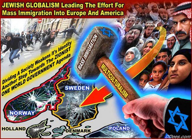Jewish Globalism