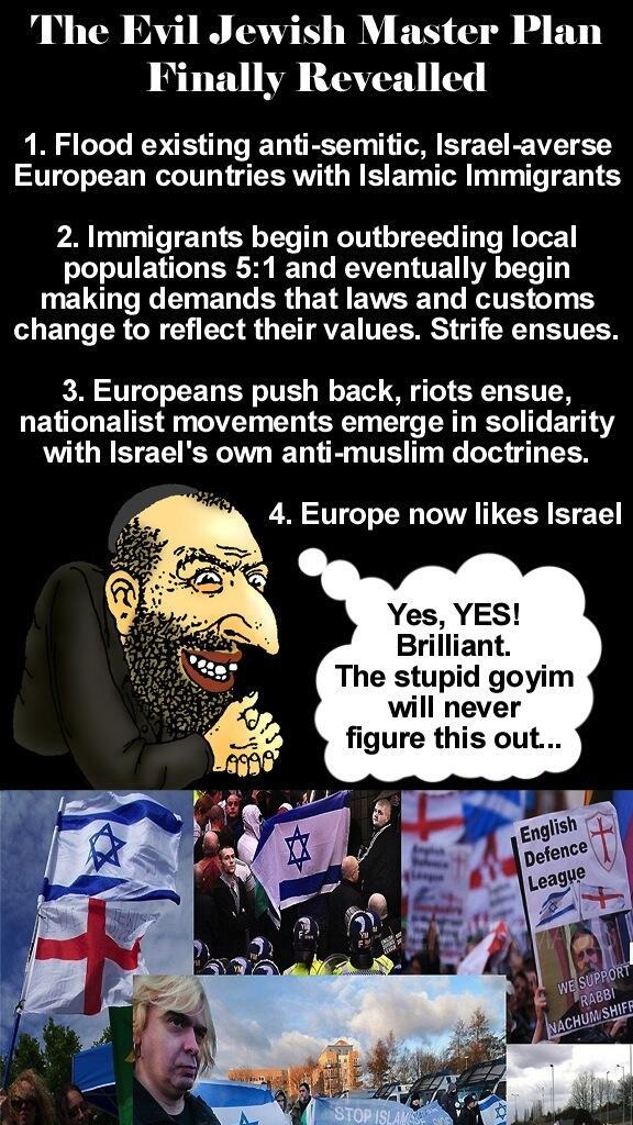 Jewish Master Plan